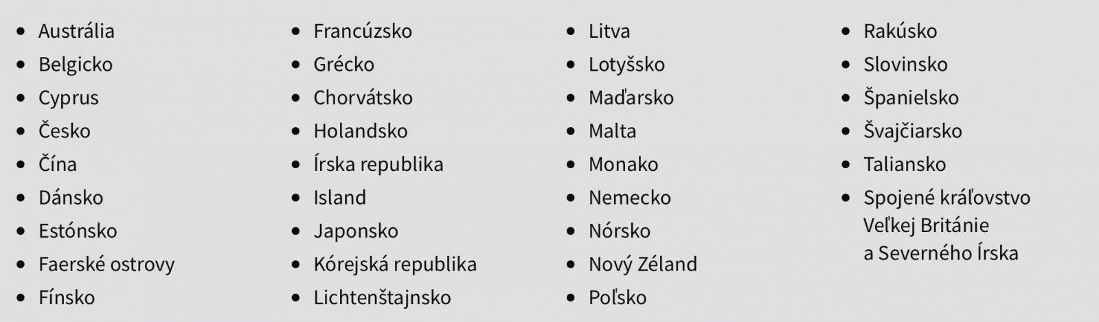 Tieto krajiny Slovensko nepovažuje za rizikové. Ak cestuješ inam, musíš sa hlásiť úradom a ísť na vyšetrenie, inak hrozí pokuta.