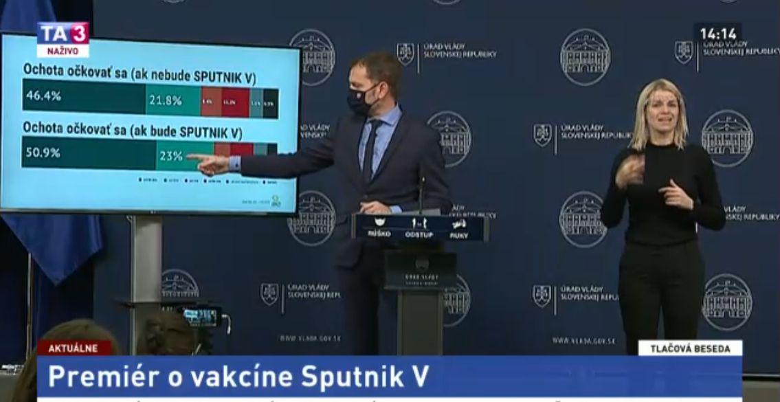Igor Matovič o vakcíne Sputnik V: Vyzývam ministra zdravotníctva, aby udelil výnimku ľuďom, ktorí sa chcú očkovať ruskou vakcínou