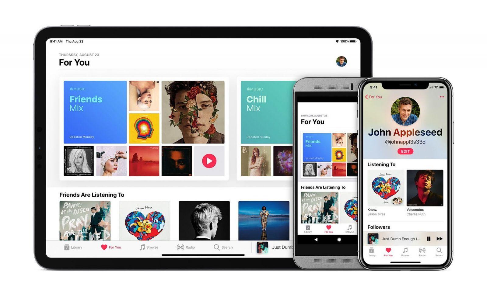 Spotify Wrapped 2020: Čo tento rok počúval svet a aj ty