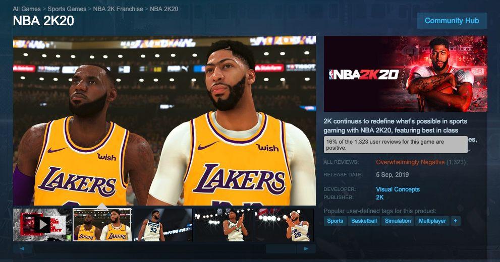 Nové NBA 2K20 to schytáva z každej strany. Na Steame je pozitívnych len 13 % recenzií