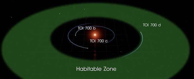NASA našla planétu, ktorá by mohla byť vhodná na život. Je vzdialená 100 svetelných rokov