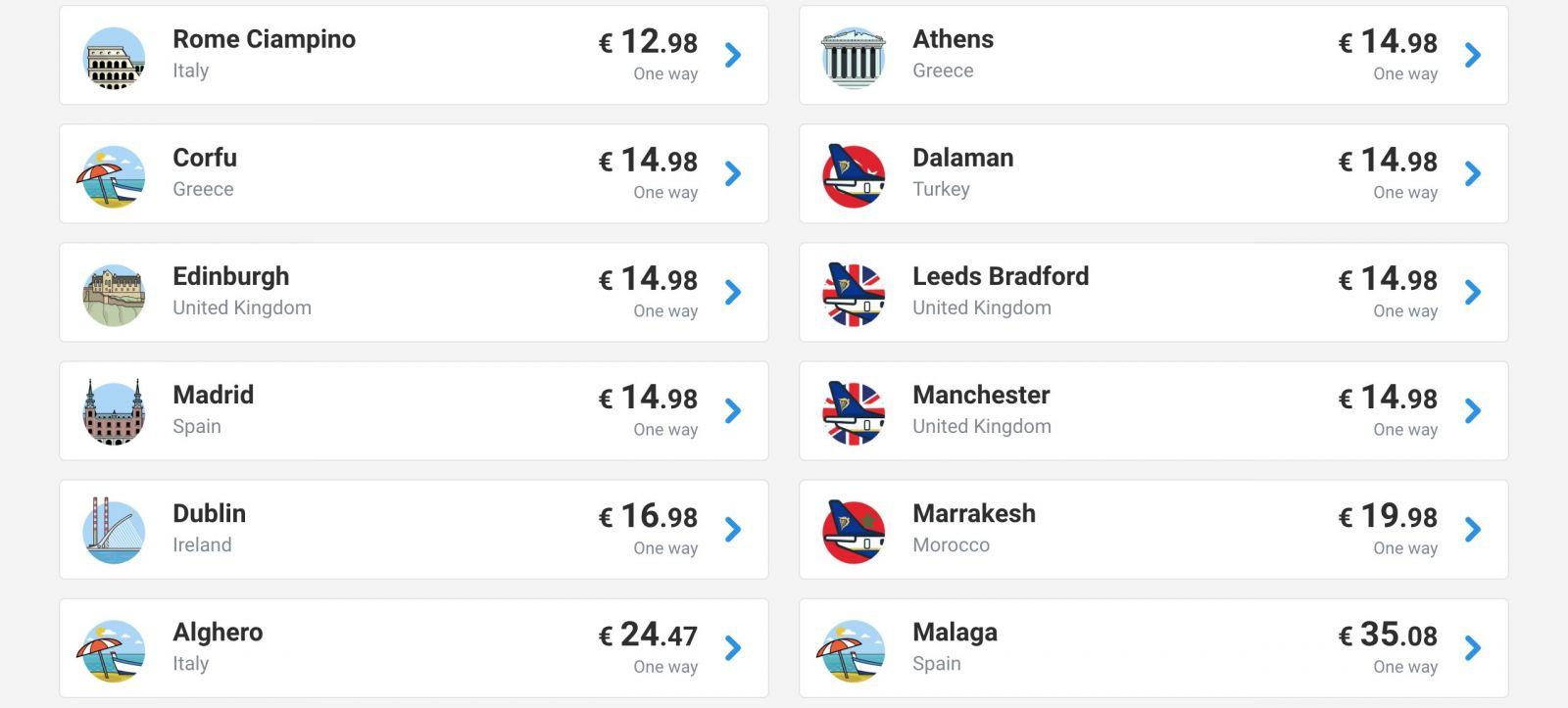 Ďalšie letenkové šialenstvo! Do Barcelony, Londýnu či na Malorku sa dostaneš za 10 €