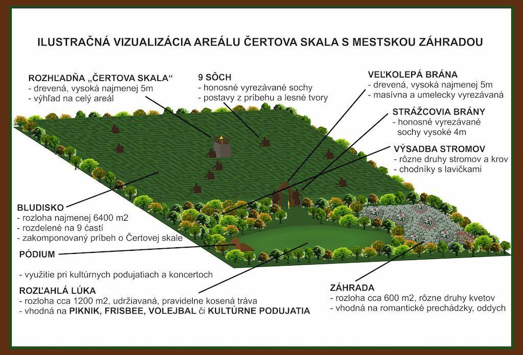 Na Slovensku začali stavať najväčšie bludisko v strednej Európe