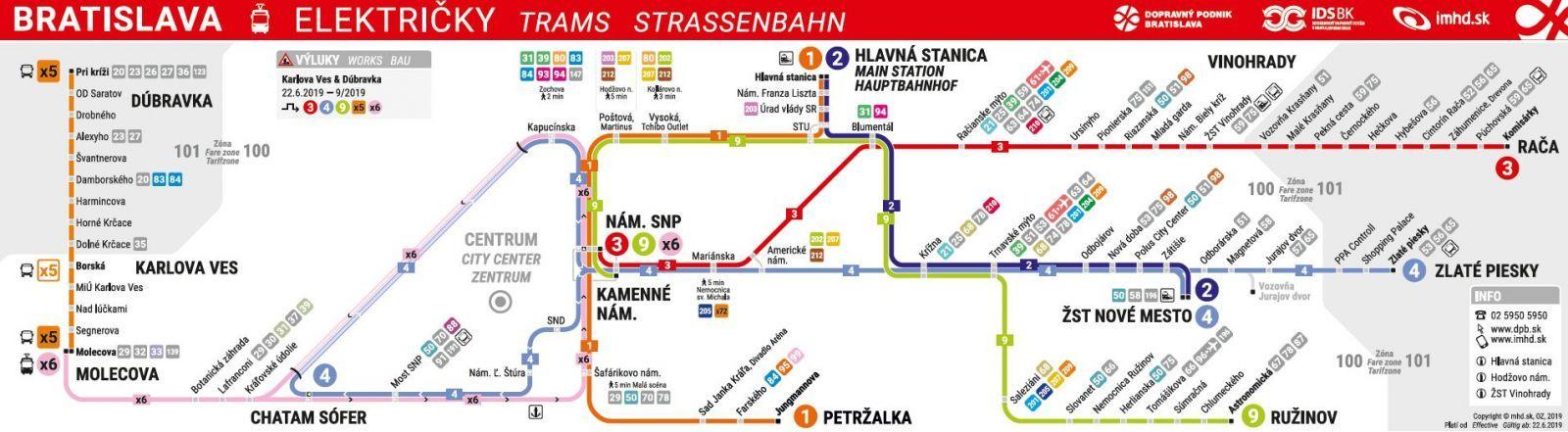 Od Soboty Jazdia Elektricky V Bratislave Uplne Zmenenymi Trasami