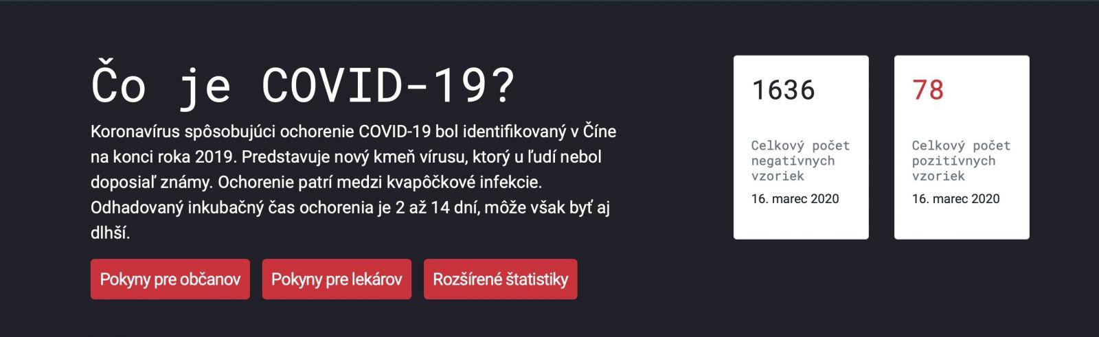 Na Slovensku je 78 ľudí nakazených koronavírusom, pribudlo 6 nových prípadov