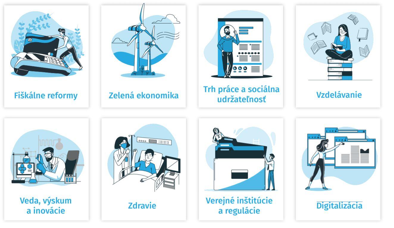 Ako reformný plán modernizácie Slovenska za miliardy chce ovplyvniť školstvo, zdravotníctvo a digitalizáciu? (+názory odborníkov)