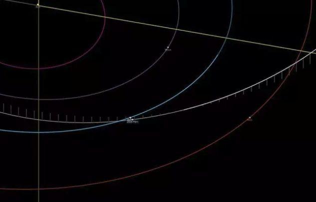 Astrofyzici upozorňujú: Horzí, že Zem v roku 2036 môže zasiahnuť asteroid