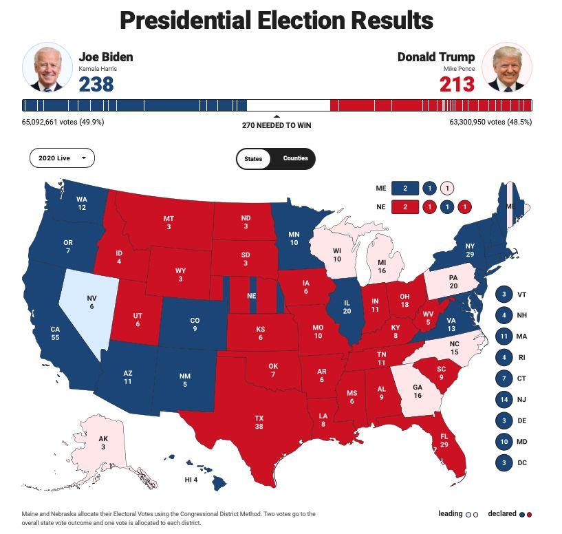 AMERICKÉ VOĽBY ONLINE: Spojené štáty si volia novú hlavu krajiny, zvíťazí Biden alebo Trump?