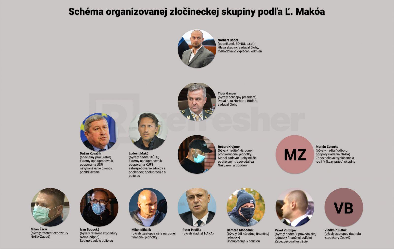 Erik Tomáš mal Ficovi pred voľbami v roku 2016 pomáhať zdiskreditovať Matoviča, tvrdí kajúcnik. Zapojiť sa mal aj N. Bödör